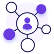 global-community